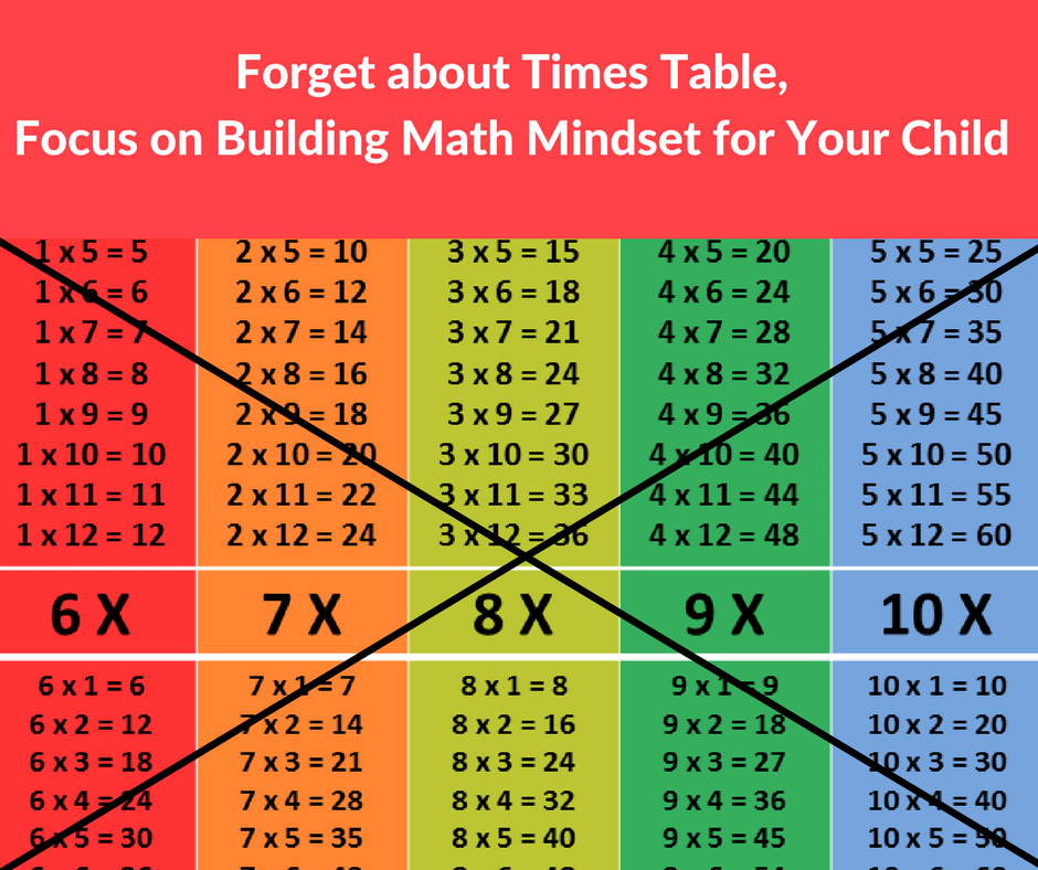 Forget about Times Table